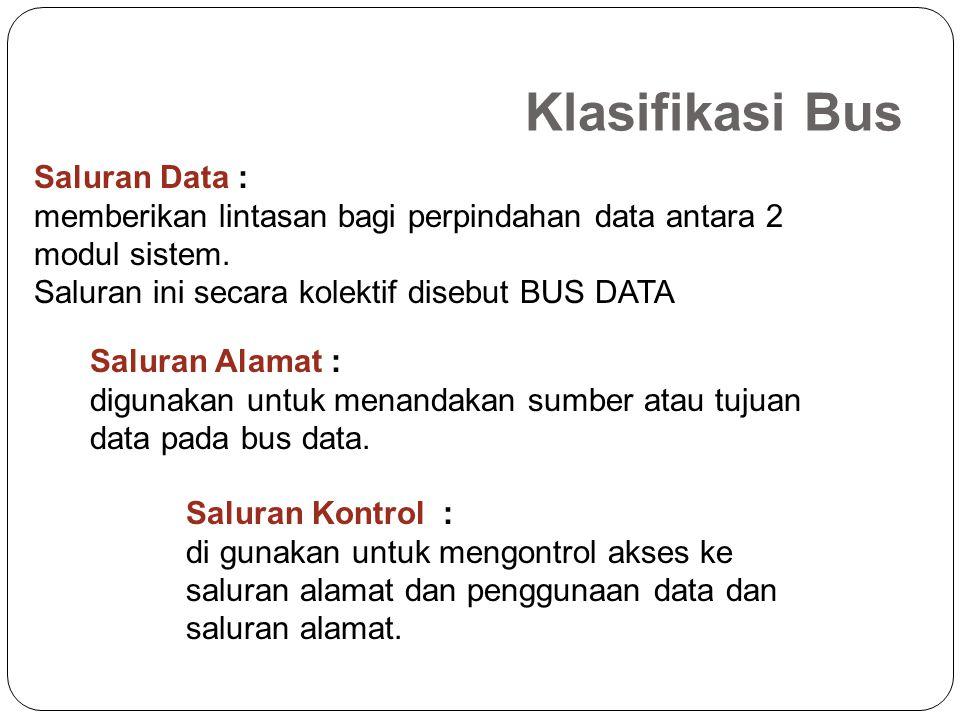 Klasifikasi Bus Saluran Data :