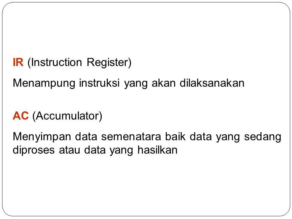 IR (Instruction Register)