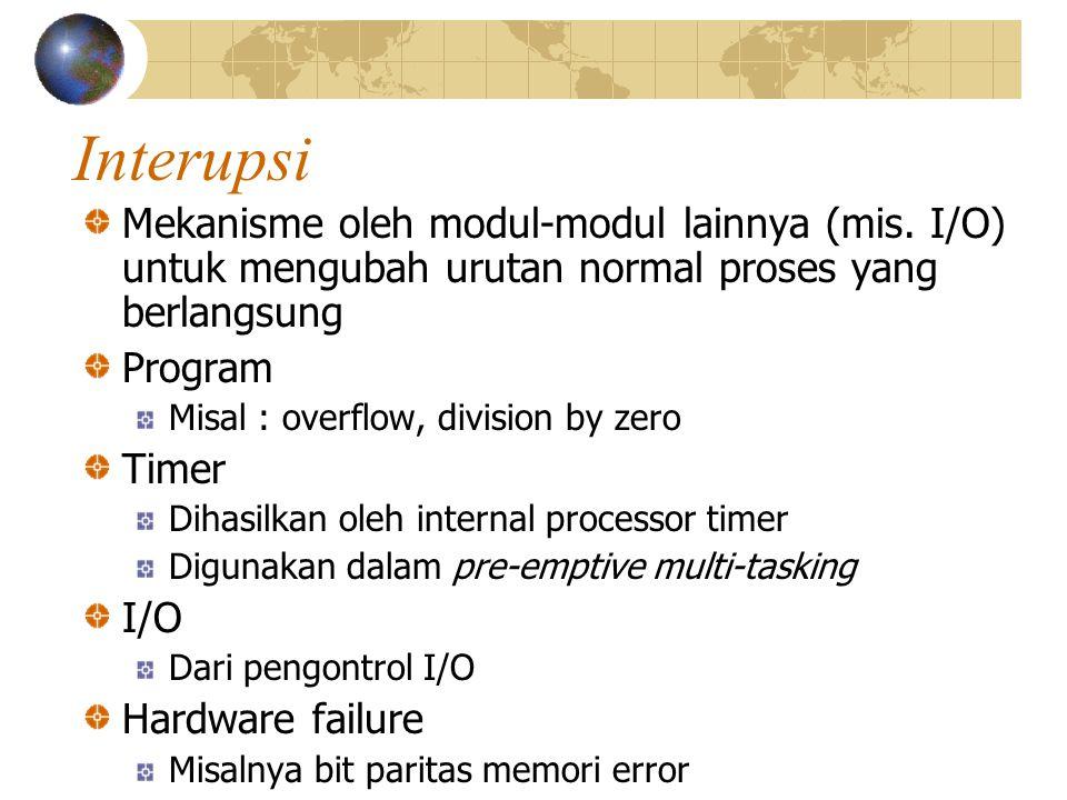 Interupsi Mekanisme oleh modul-modul lainnya (mis. I/O) untuk mengubah urutan normal proses yang berlangsung.