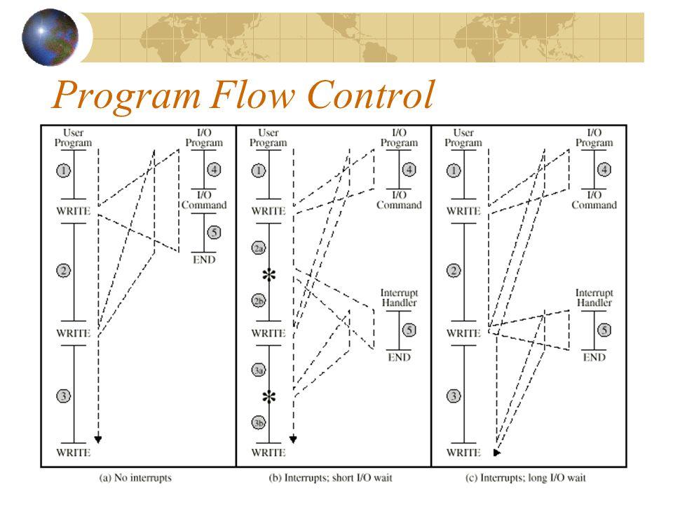 Program Flow Control