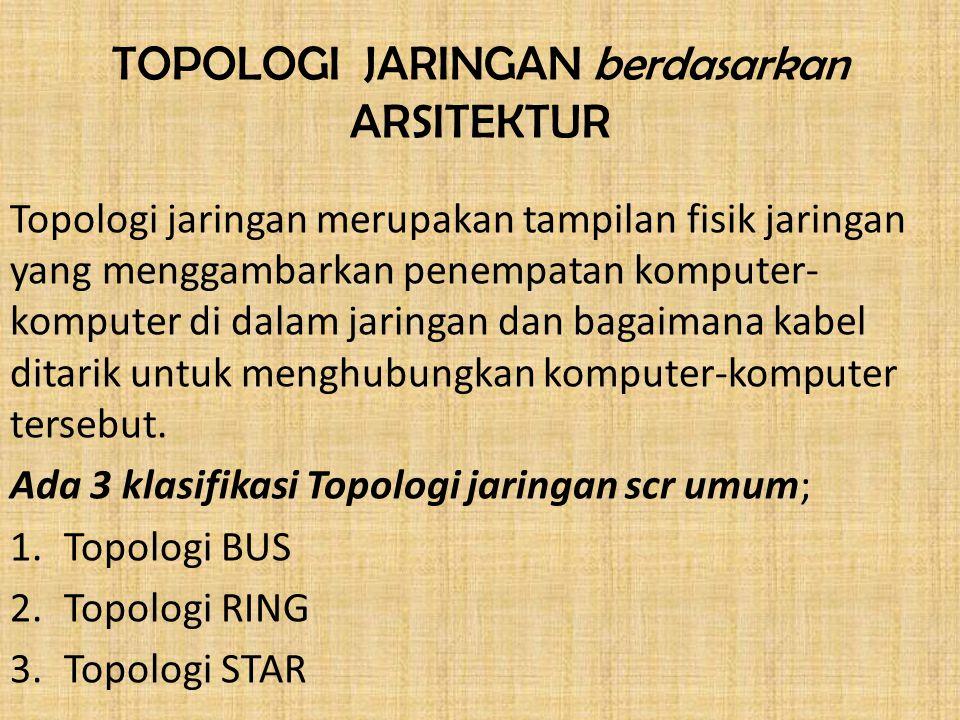 TOPOLOGI JARINGAN berdasarkan ARSITEKTUR