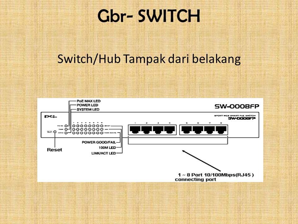 Switch/Hub Tampak dari belakang