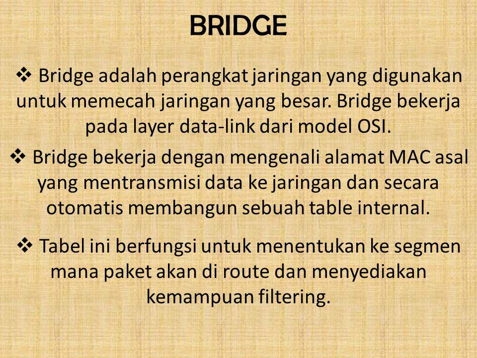 BRIDGE Bridge adalah perangkat jaringan yang digunakan untuk memecah jaringan yang besar. Bridge bekerja pada layer data-link dari model OSI.