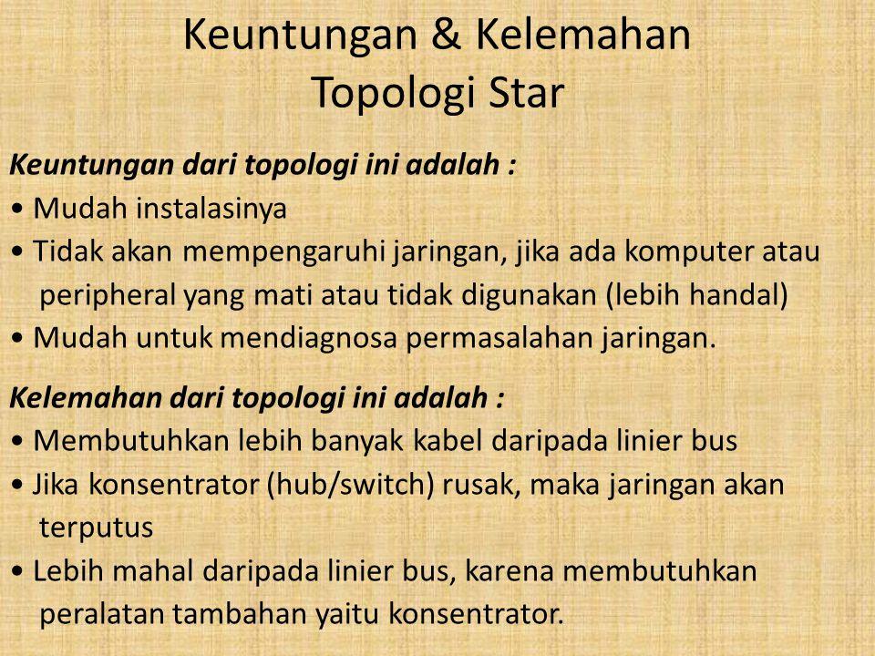 Keuntungan & Kelemahan Topologi Star
