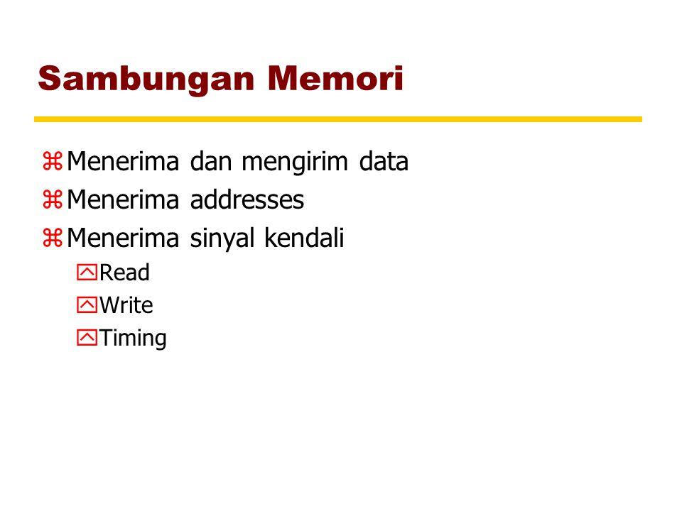 Sambungan Memori Menerima dan mengirim data Menerima addresses
