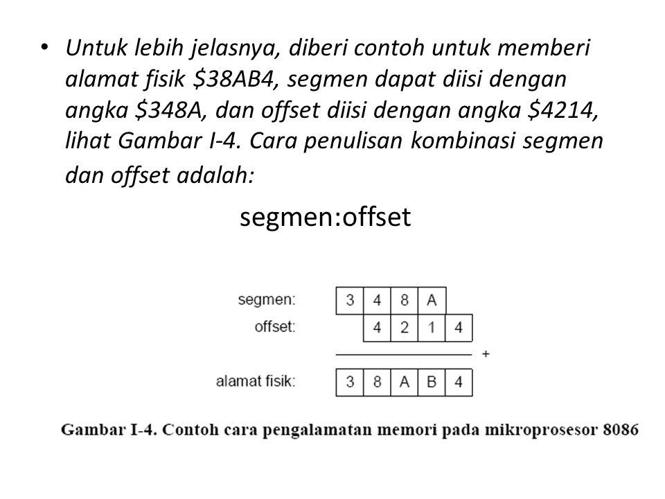 Untuk lebih jelasnya, diberi contoh untuk memberi alamat fisik $38AB4, segmen dapat diisi dengan angka $348A, dan offset diisi dengan angka $4214, lihat Gambar I-4. Cara penulisan kombinasi segmen dan offset adalah: