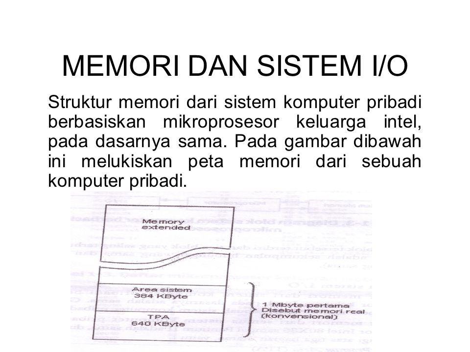 MEMORI DAN SISTEM I/O