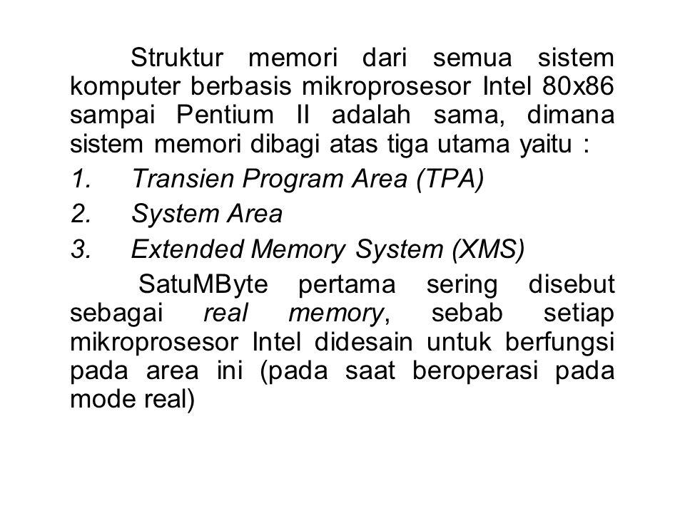 Struktur memori dari semua sistem komputer berbasis mikroprosesor Intel 80x86 sampai Pentium II adalah sama, dimana sistem memori dibagi atas tiga utama yaitu :
