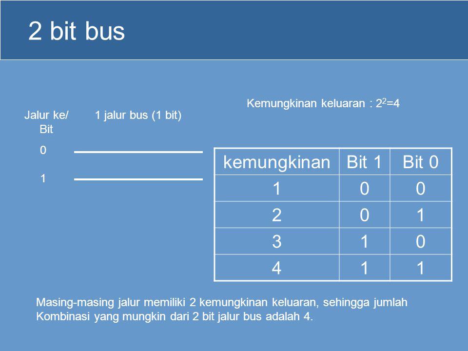 2 bit bus kemungkinan Bit 1 Bit 0 1 2 3 4 Kemungkinan keluaran : 22=4
