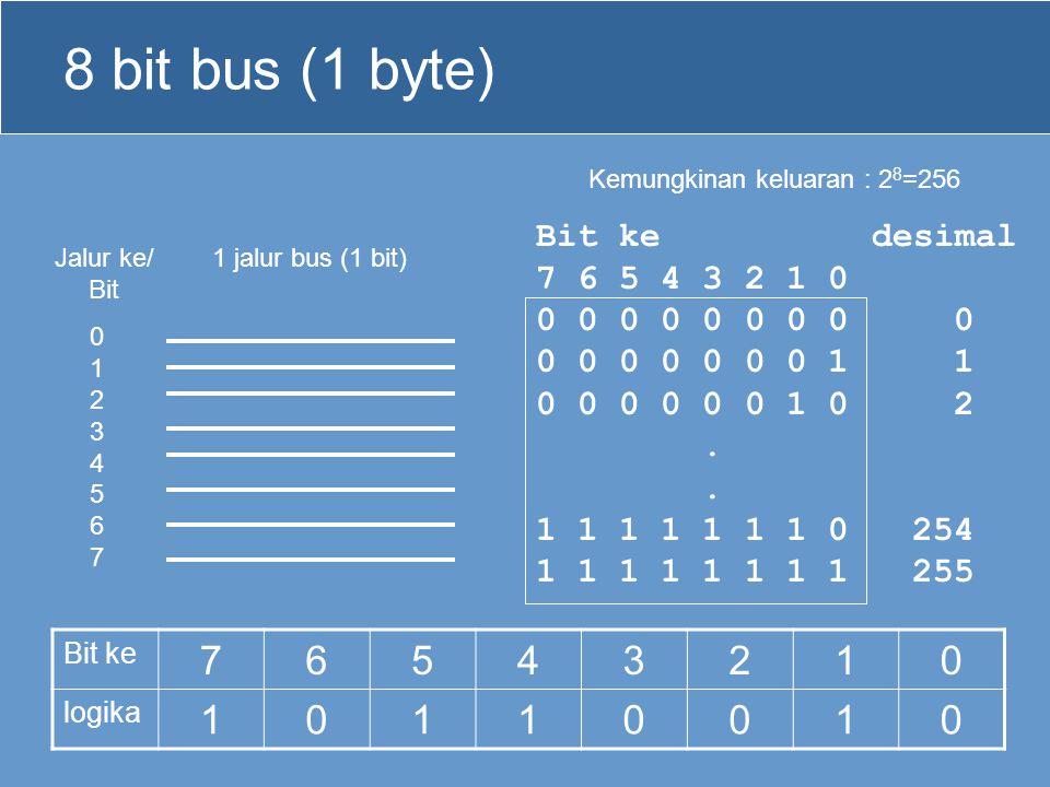 8 bit bus (1 byte) 7 6 5 4 3 2 1 Bit ke desimal 7 6 5 4 3 2 1 0