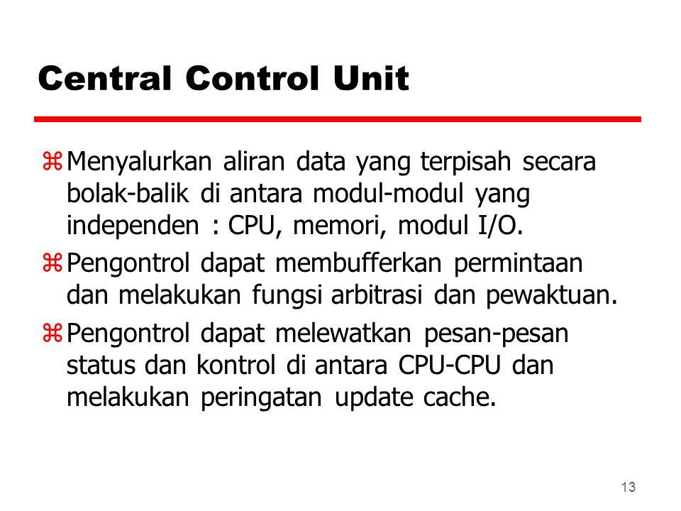 Central Control Unit Menyalurkan aliran data yang terpisah secara bolak-balik di antara modul-modul yang independen : CPU, memori, modul I/O.
