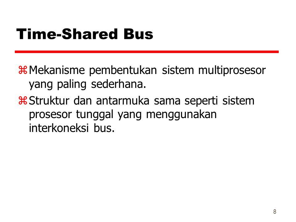 Time-Shared Bus Mekanisme pembentukan sistem multiprosesor yang paling sederhana.