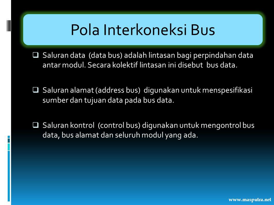 Pola Interkoneksi Bus Saluran data (data bus) adalah lintasan bagi perpindahan data antar modul. Secara kolektif lintasan ini disebut bus data.