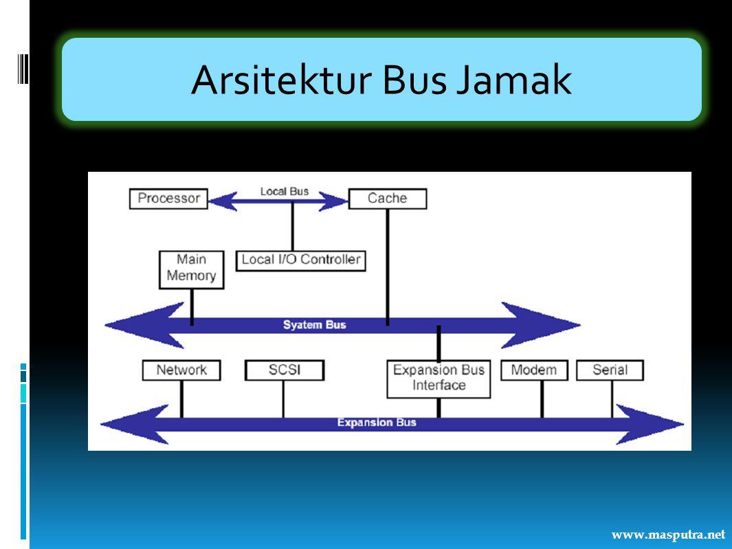 Arsitektur Bus Jamak www.masputra.net