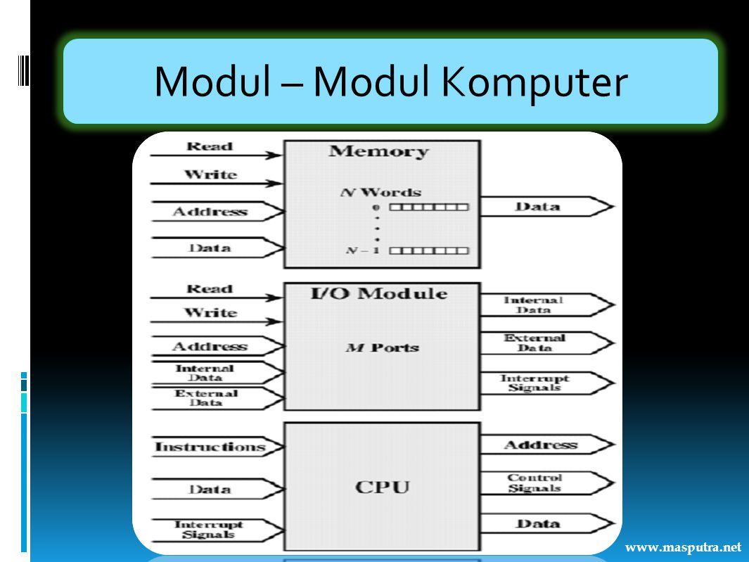 Modul – Modul Komputer www.masputra.net