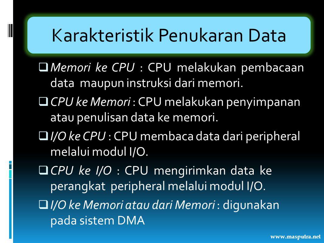 Karakteristik Penukaran Data