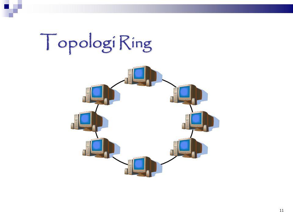Topologi Ring 11