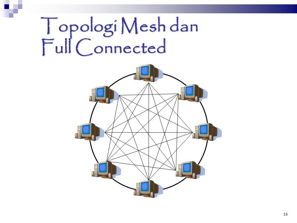Topologi Mesh dan Full Connected