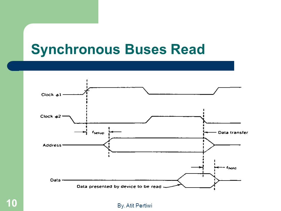 Synchronous Buses Read