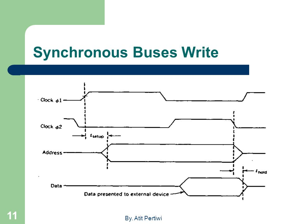 Synchronous Buses Write