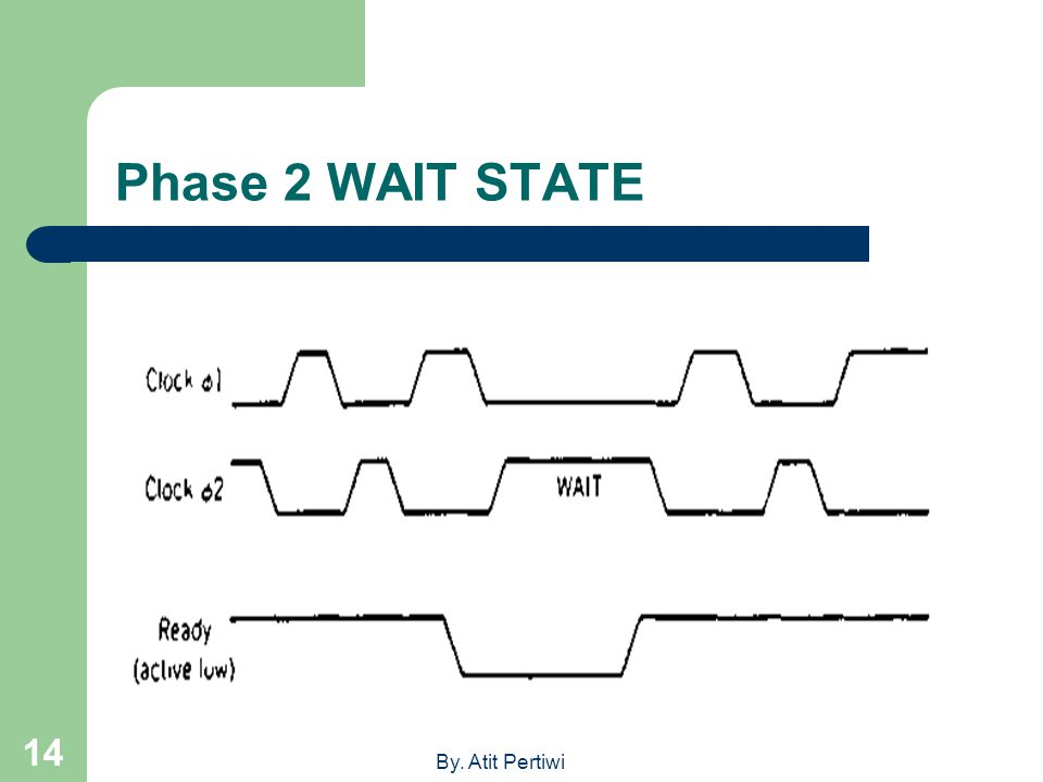 Phase 2 WAIT STATE By. Atit Pertiwi