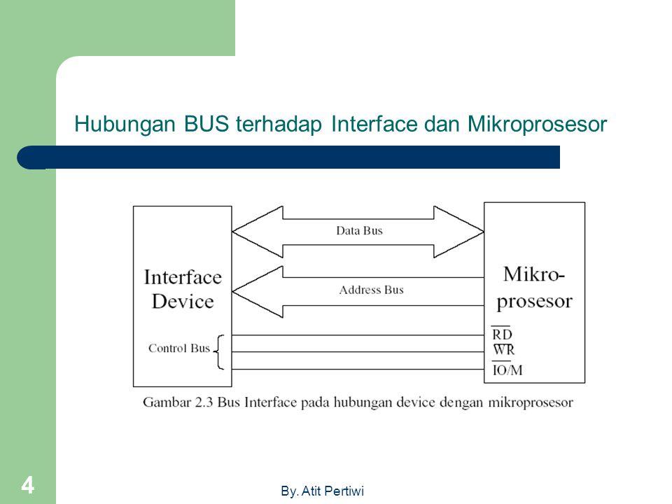 Hubungan BUS terhadap Interface dan Mikroprosesor
