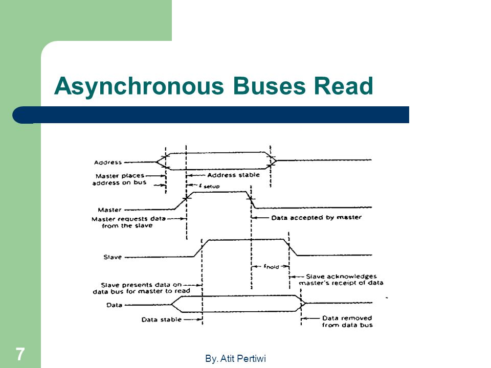 Asynchronous Buses Read