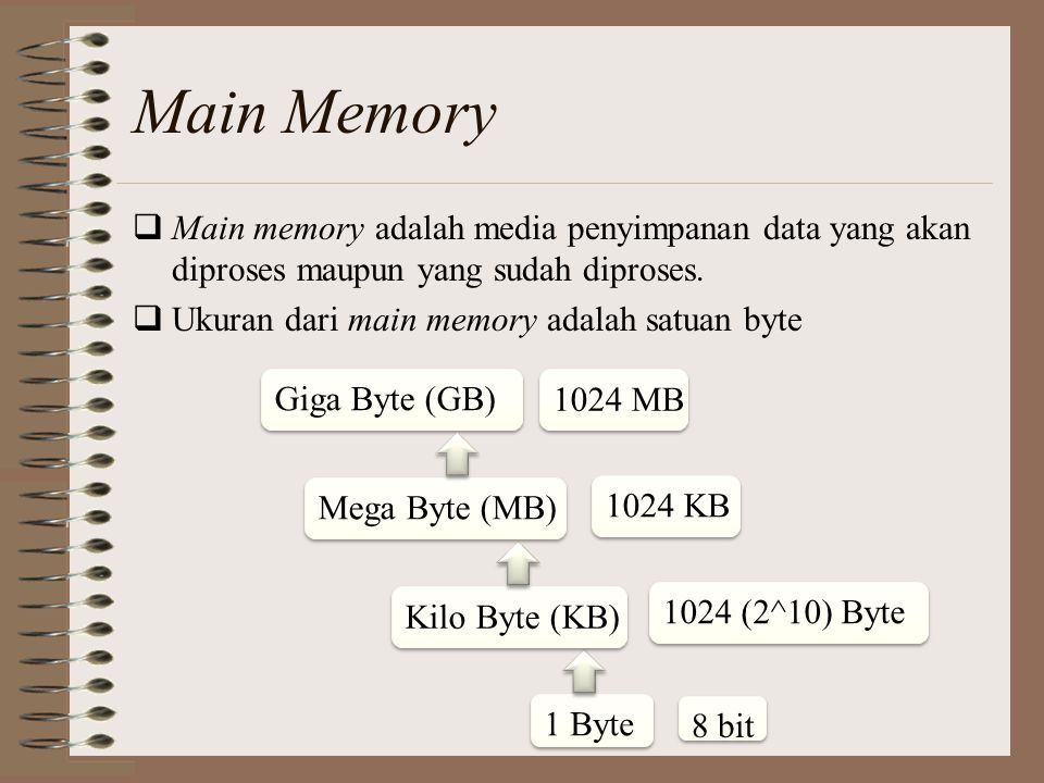 Main Memory Main memory adalah media penyimpanan data yang akan diproses maupun yang sudah diproses.