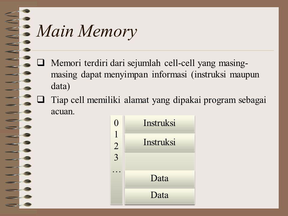 Main Memory Memori terdiri dari sejumlah cell-cell yang masing-masing dapat menyimpan informasi (instruksi maupun data)