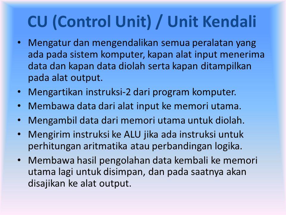 CU (Control Unit) / Unit Kendali