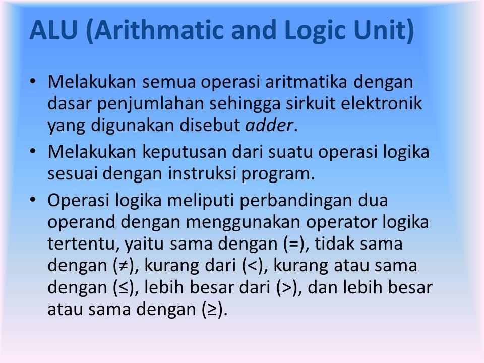 ALU (Arithmatic and Logic Unit)