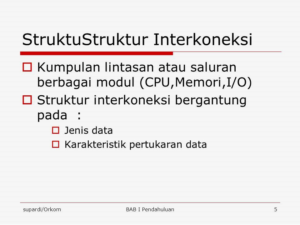 StruktuStruktur Interkoneksi