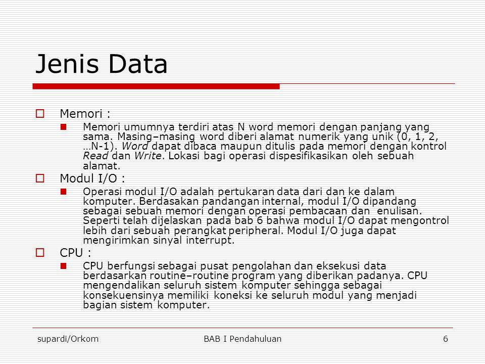Jenis Data Memori : Modul I/O : CPU :