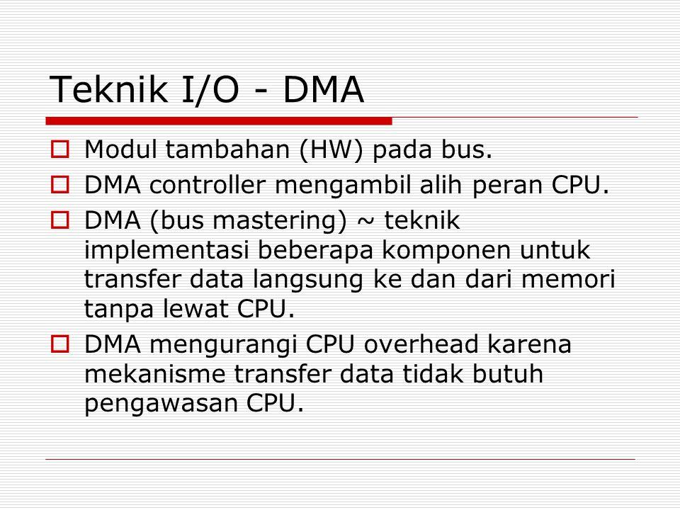 Teknik I/O - DMA Modul tambahan (HW) pada bus.
