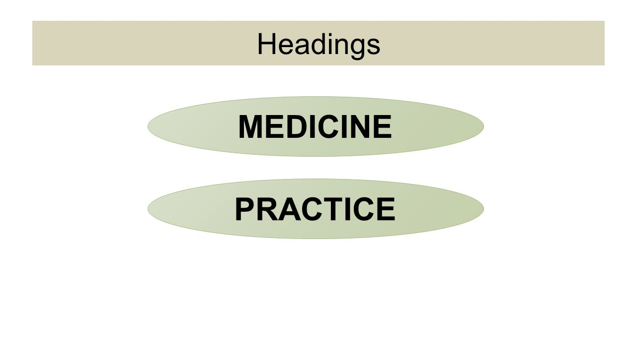 Headings MEDICINE PRACTICE
