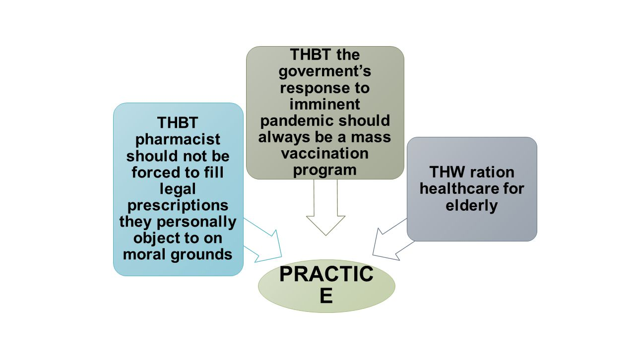 THW ration healthcare for elderly