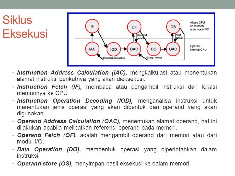 Siklus Eksekusi Instruction Address Calculation (IAC), mengkalkulasi atau menentukan alamat instruksi berikutnya yang akan dieksekusi.