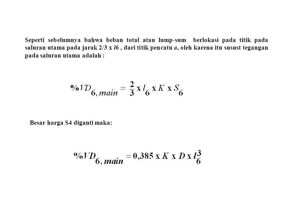 Seperti sebelumnya bahwa beban total atau lump-sum berlokasi pada titik pada saluran utama pada jarak 2/3 x l6 , dari titik pencatu a, oleh karena itu susust tegangan pada saluran utama adalah :