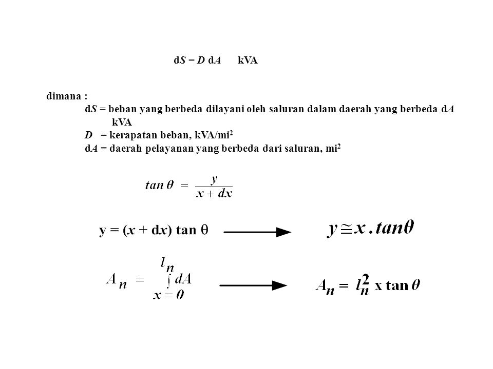 dS = D dA kVA dimana : dS = beban yang berbeda dilayani oleh saluran dalam daerah yang berbeda dA.