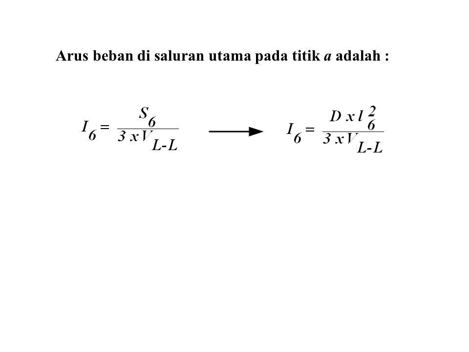 Arus beban di saluran utama pada titik a adalah :