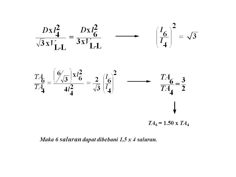 TA6 = 1.50 x TA4 Maka 6 saluran dapat dibebani 1,5 x 4 saluran.