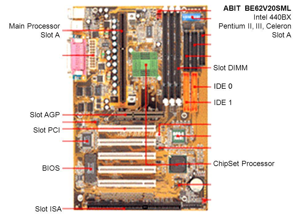 ABIT BE62V20SML Intel 440BX. Pentium II, III, Celeron. Slot A. Main Processor. Slot A. Slot DIMM.