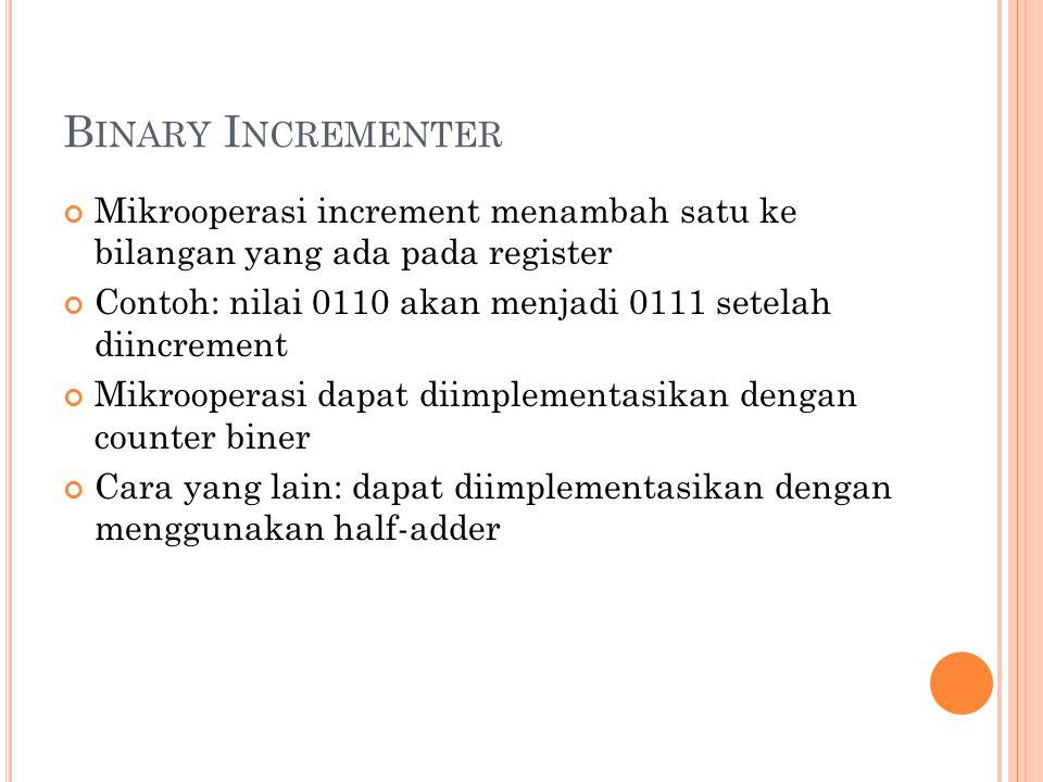 Binary Incrementer Mikrooperasi increment menambah satu ke bilangan yang ada pada register.