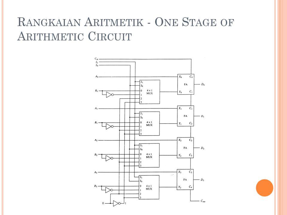 Rangkaian Aritmetik - One Stage of Arithmetic Circuit
