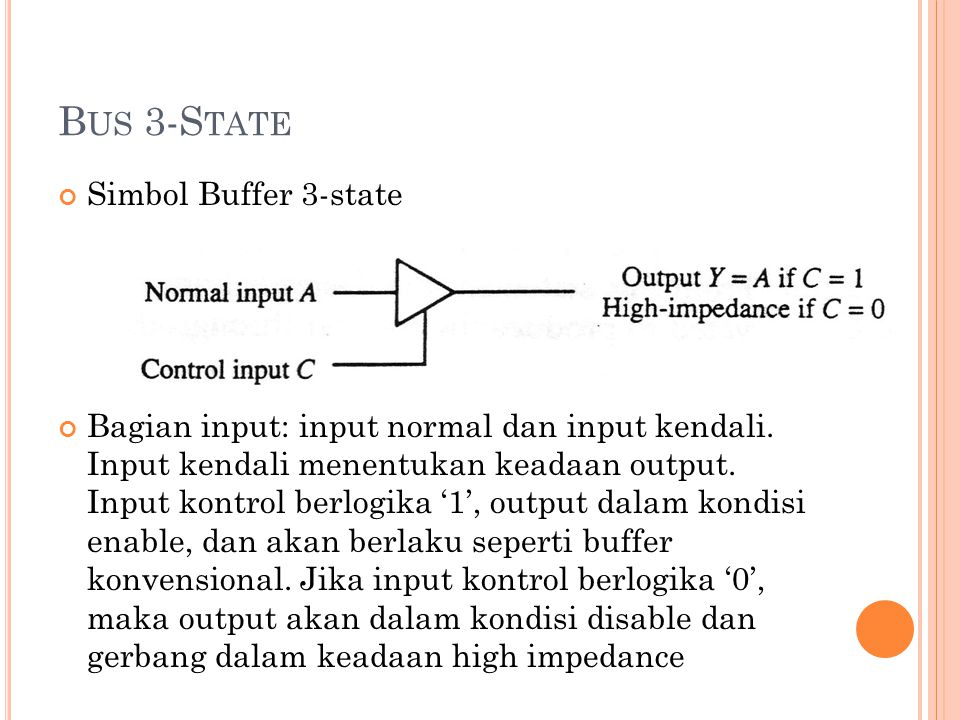 Bus 3-State Simbol Buffer 3-state