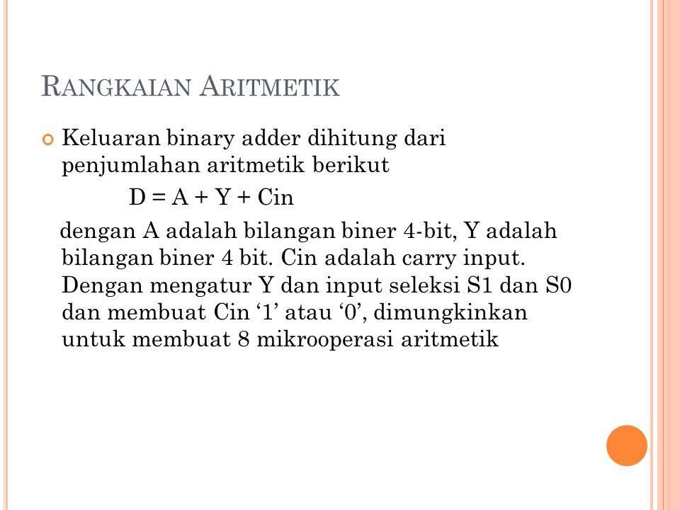 Rangkaian Aritmetik Keluaran binary adder dihitung dari penjumlahan aritmetik berikut. D = A + Y + Cin.