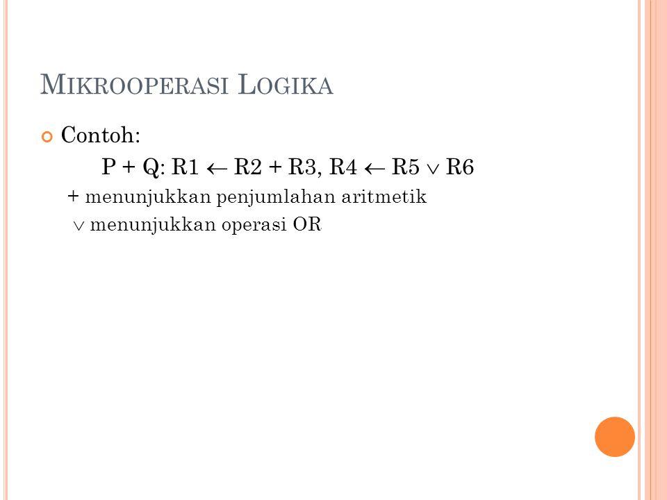 Mikrooperasi Logika Contoh: P + Q: R1  R2 + R3, R4  R5  R6