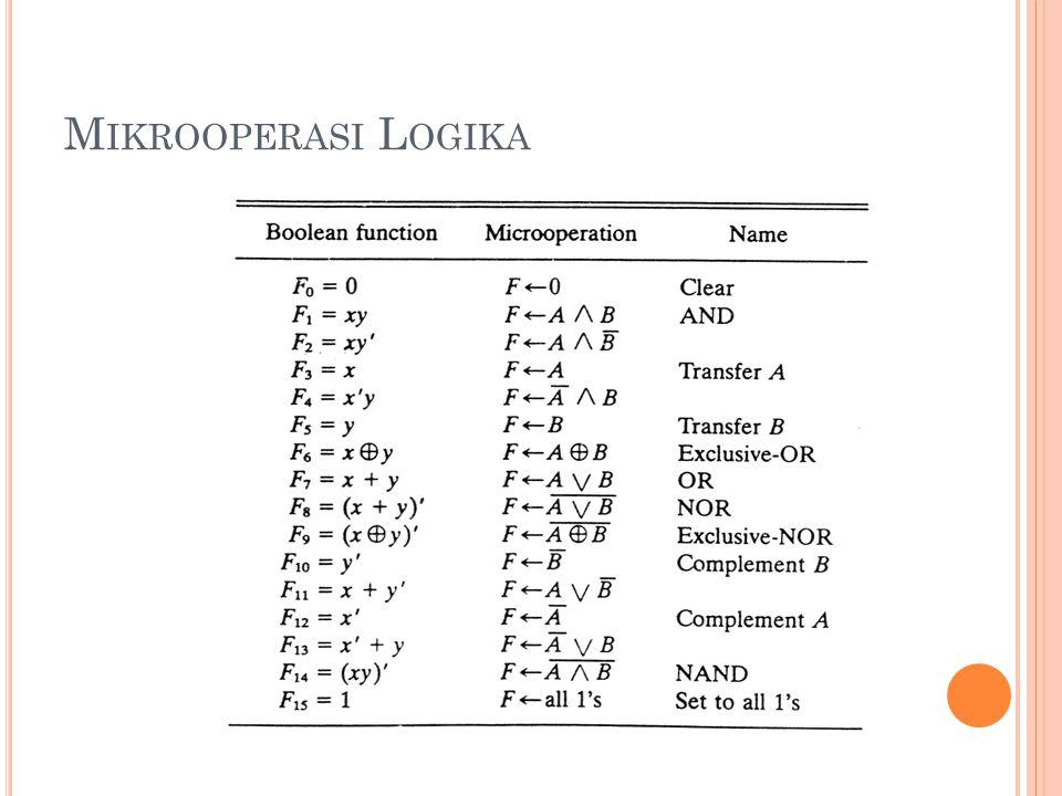 Mikrooperasi Logika