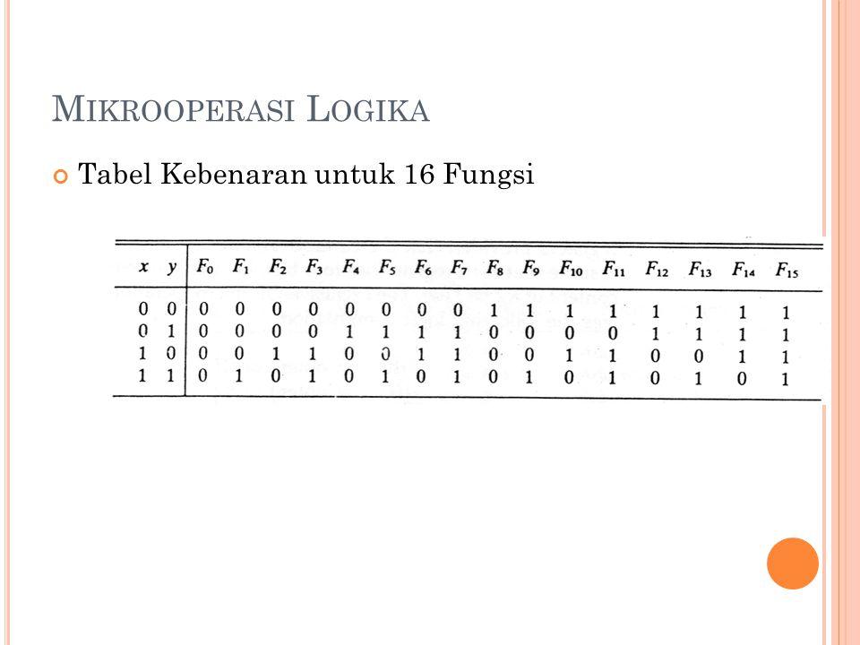 Mikrooperasi Logika Tabel Kebenaran untuk 16 Fungsi