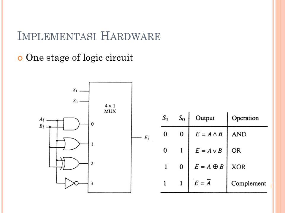 Implementasi Hardware